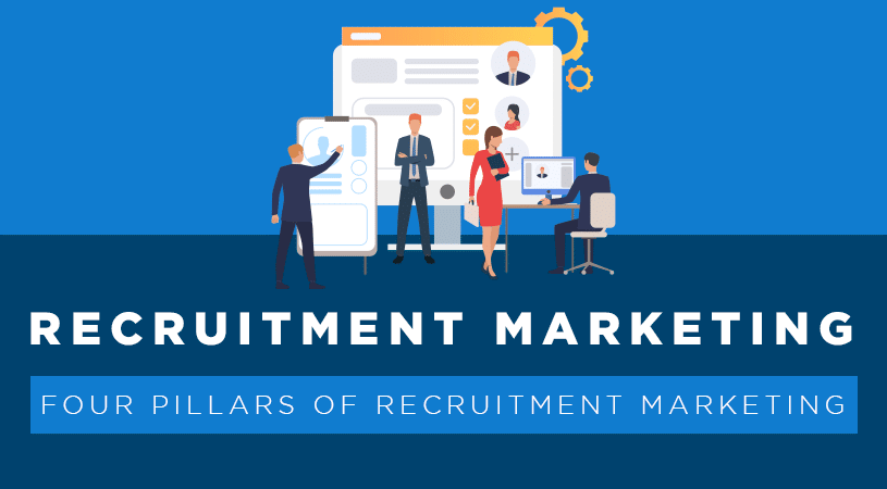 The four pillars of recruitment marketing